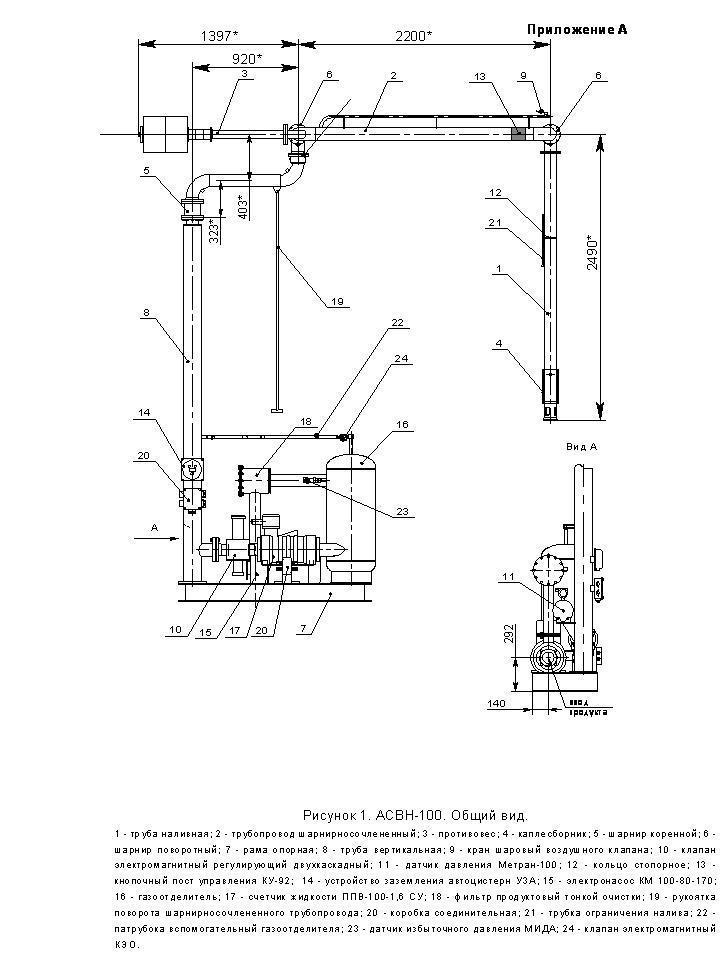 Схема верхнего склада 110